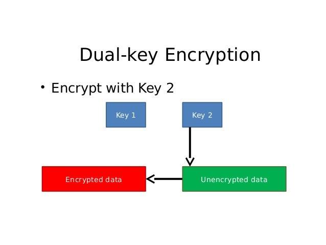 Basics of bitcoin mining key 1 key 2 private 6 ccuart Gallery