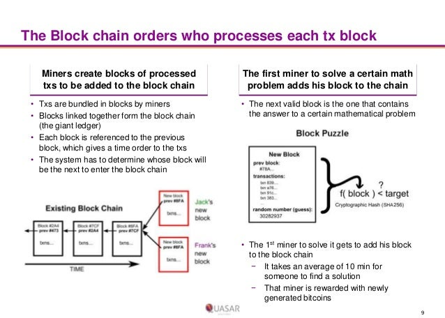 The Block chain orders who processes each tx block Miners create blocks of processed txs to be added to the block chain  T...