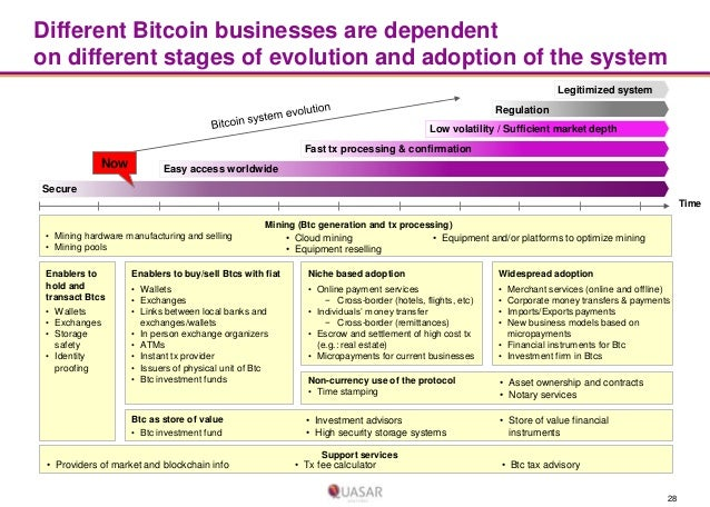 Different Bitcoin businesses are dependent on different stages of evolution and adoption of the system Legitimized system ...