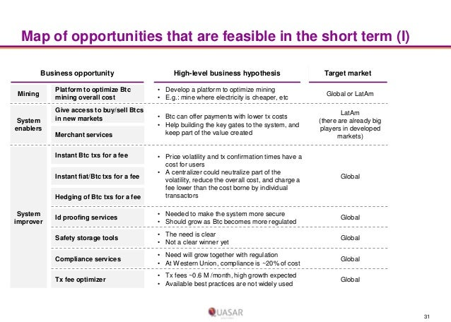 Map of opportunities that are feasible in the short term (I) Business opportunity Mining  System enablers  Platform to opt...