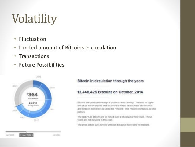 Volatility • Fluctuation • Limited amount of Bitcoins in circulation • Transactions • Future Possibilities