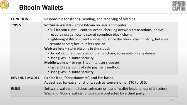 Bitcoin wallet android import private key