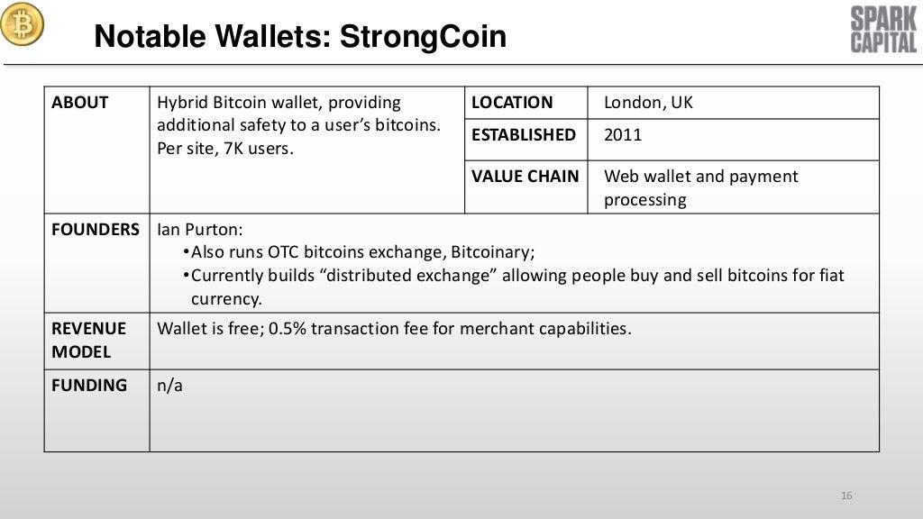 Arbitrage trading bot bitcoin bitcoin will crash after futures