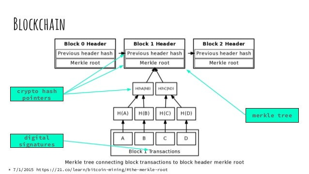 how to start mining with block hash