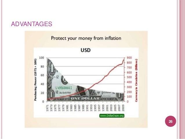 Study On Bitcoin