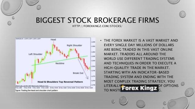 Can forex trading be profitable dubai