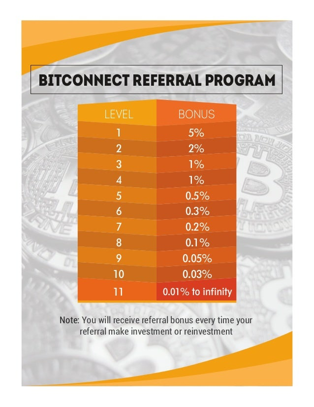 Bitconnect compensation plan for bitconnect by shaikh amin bitconnect stopboris Gallery