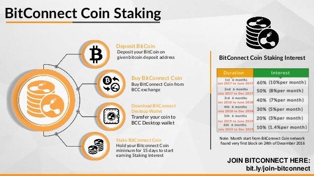 Bitconnect vs bitcoin