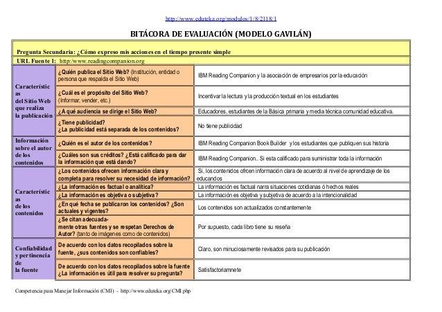 http://www.eduteka.org/modulos/1/8/2118/1 BITÁCORA DE EVALUACIÓN (MODELO GAVILÁN) Pregunta Secundaria: ¿Cómo expreso mis a...