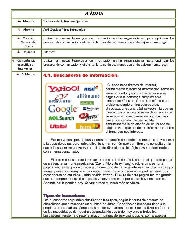 BITÁCORAMateria Software de Aplicación EjecutivoAlumno Auri Graciela Pérez HernándezObjetivoGeneral delCursoUtilizar las n...