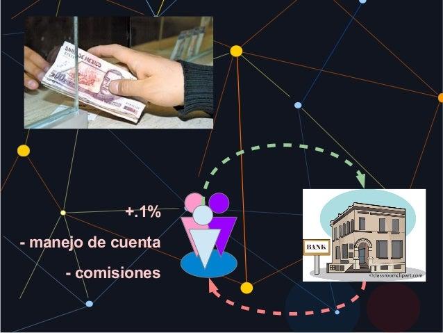 ComoBitcoincambiarátuvida? Setupropiobanco Controlatusfinanzas24/7 Invierteendondequieras Enviaeldineroaquien quieras Acti...
