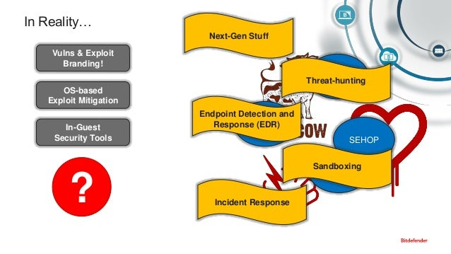 OSSEU17: How Open Source Project Xen Puts Security Software