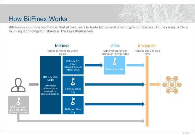 BitFinex Hack Overview