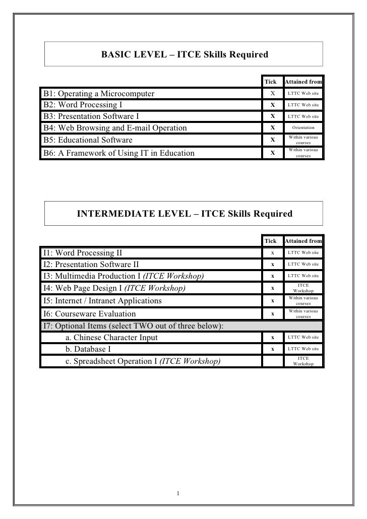 BASIC LEVEL – ITCE Skills Required                                                        Tick   Attained from  B1: Operat...