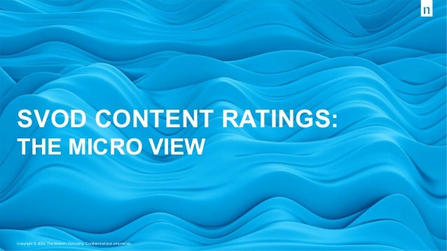Copyright © 2020 The Nielsen Company. Confidential and proprietary. SVOD CONTENT RATINGS: THE MICRO VIEW