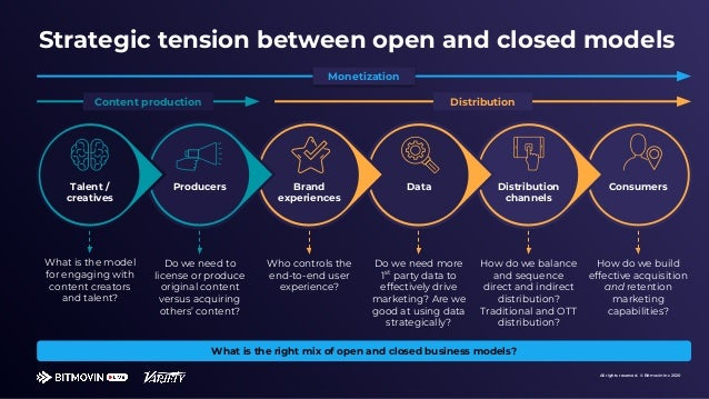 All rights reserved. © Bitmovin Inc 2020 Strategic tension between open and closed models ConsumersDistribution channels D...