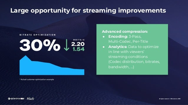All rights reserved. © Bitmovin Inc 2020 Large opportunity for streaming improvements Advanced compression: ● Encoding: 3-...