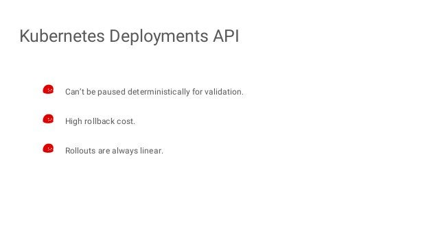 Kubernetes Deployments API Can't be paused deterministically for validation. High rollback cost. Rollouts are always linea...