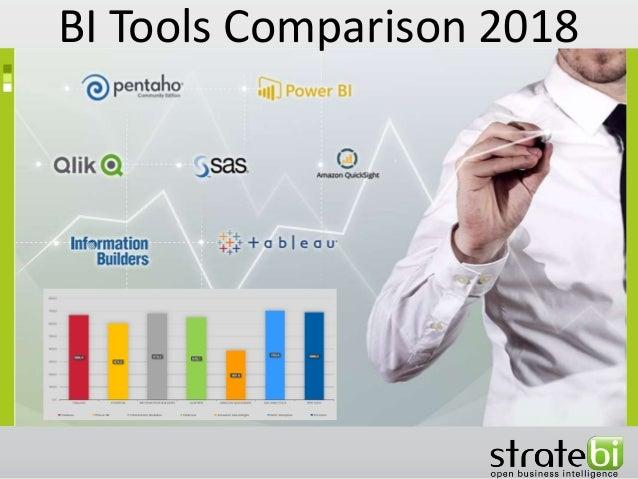 BI Tools Comparison 2018