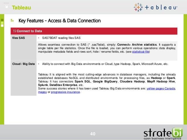 Business Intelligence tools comparison