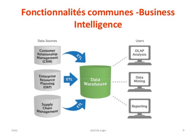 approaches tools and applications for sentiment analysis implementation