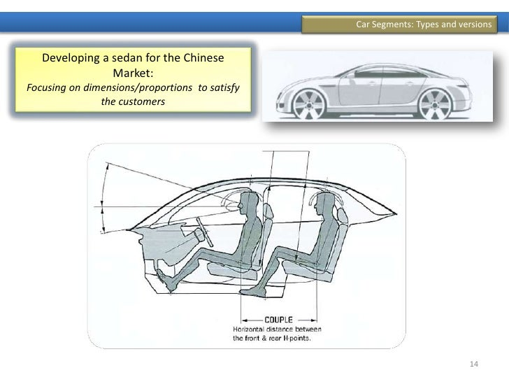How Market Segmentation Is Shaping Current Automotive Industry