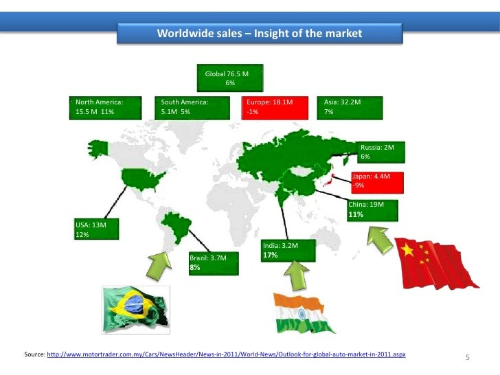 market segmentation in brazil Market segmentation, product variety, life cycle time, late configuration, and local   keywords: automotive industry, strategy, vehicle manufacturers, brazil 1.