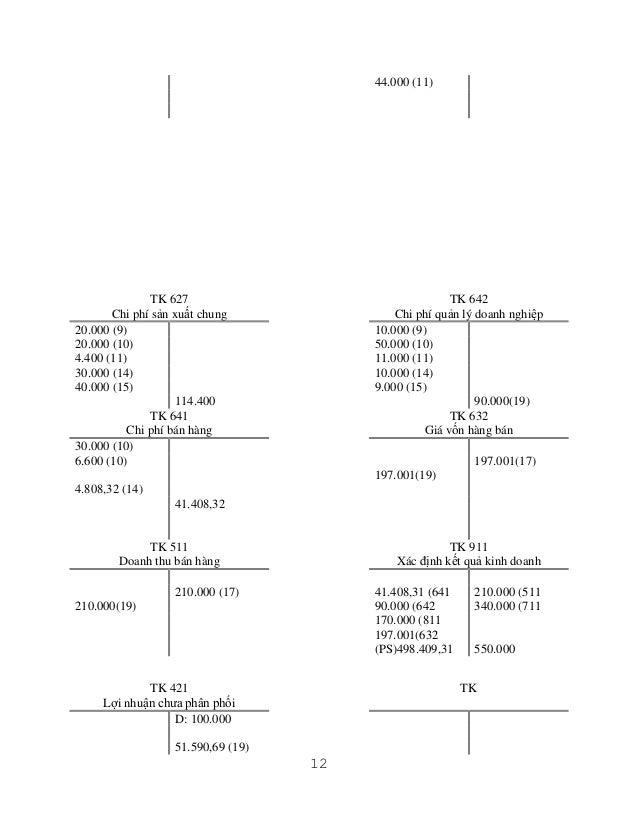 44.000 (11)  TK 627 Chi phí sản xuất chung 20.000 (9) 20.000 (10) 4.400 (11) 30.000 (14) 40.000 (15) 114.400 TK 641 Chi ph...
