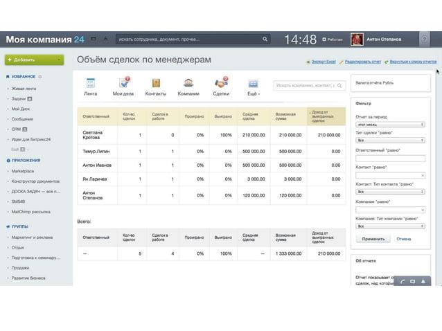 Подключите магазин к «1С» и обновляйте данные автоматически. Решаемые бизнес-задачи: I. Обмен данными по товарам: • прайс-...