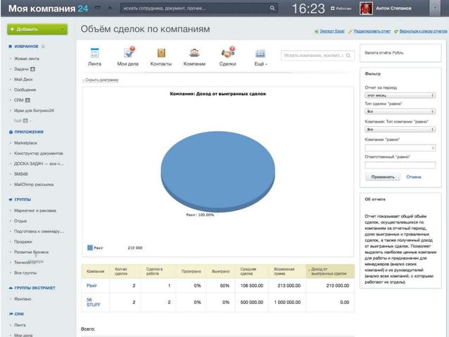 • Получение в реальном режиме времени информации о товарах, ценах, остатках в рамках заказов из 1С в интернет-магазин. • П...