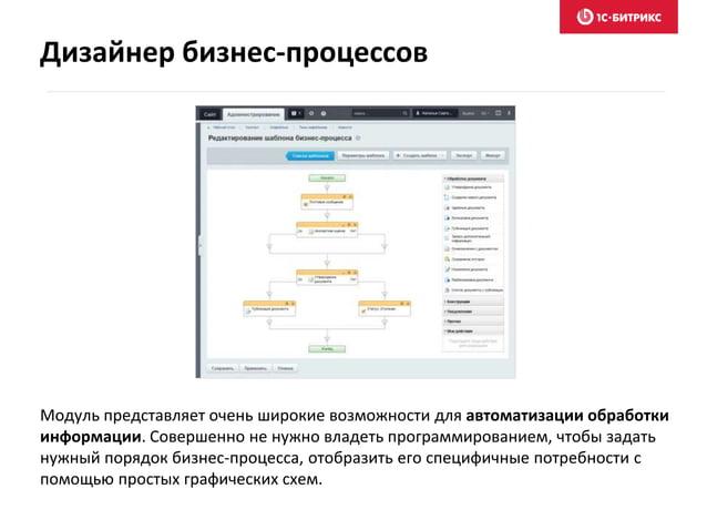 Интеграция в корпоративную сеть • интегрировать продукт в корпоративную сеть • настроить соответствие групп пользователей ...
