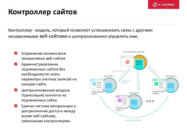 Географический веб-кластер повышает отказоустойчивость проекта и обеспечивает независимость от дата-центра. В различных да...