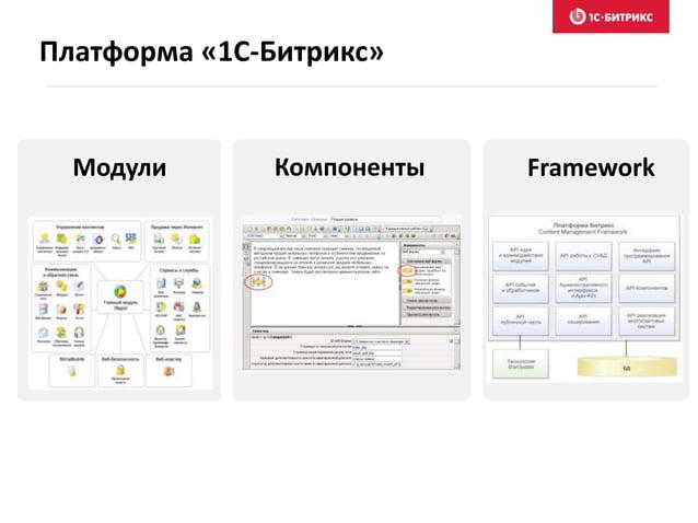 Модули Компоненты Framework Платформа «1С-Битрикс»