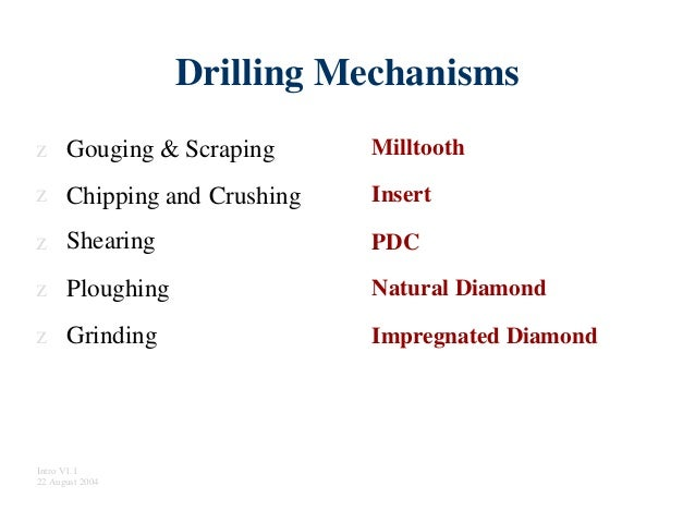 Drilling Mechanisms z z z z z Gouging & Scraping Milltooth Chipping and Shearing Ploughing Grinding Crushing Insert PDC Na...