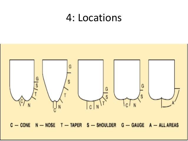 4: Locations
