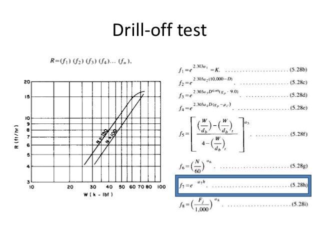 Drill-off test