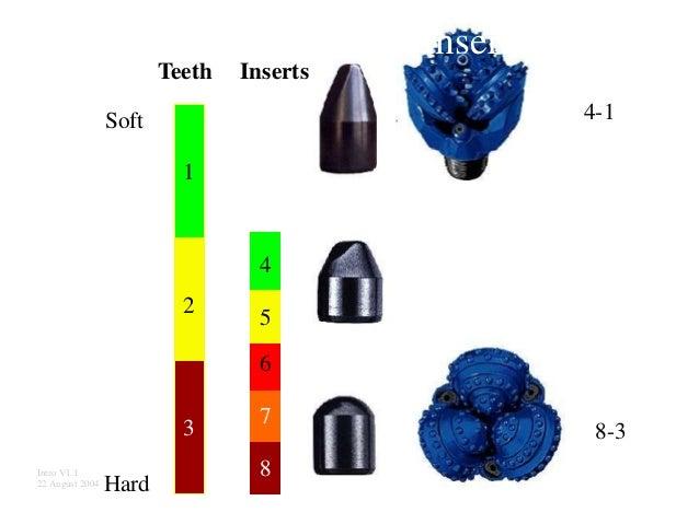 - Insert Teeth Inserts 4-1Soft 8-3 Intro V1.1 22 August 2004 Hard 4 5 6 7 8 1 2 3