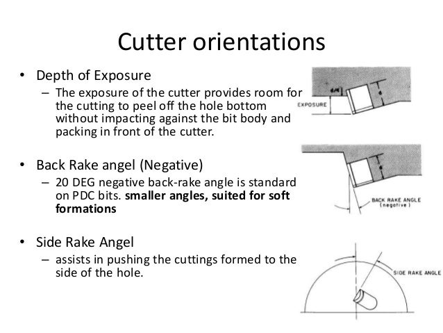 Cutter orientations • Depth of Exposure – The exposure of the cutter provides room for the cutting to peel off the hole bo...
