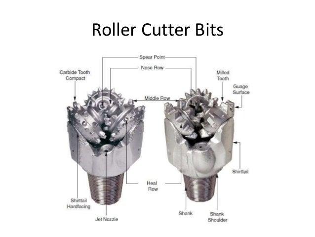 Roller Cutter Bits