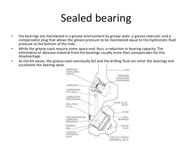Sealed bearing • the bearings are maintained in a grease environment by grease seals. a grease reservoir. and a compensato...