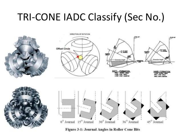 TRI-CONE IADC Classify (Sec No.)