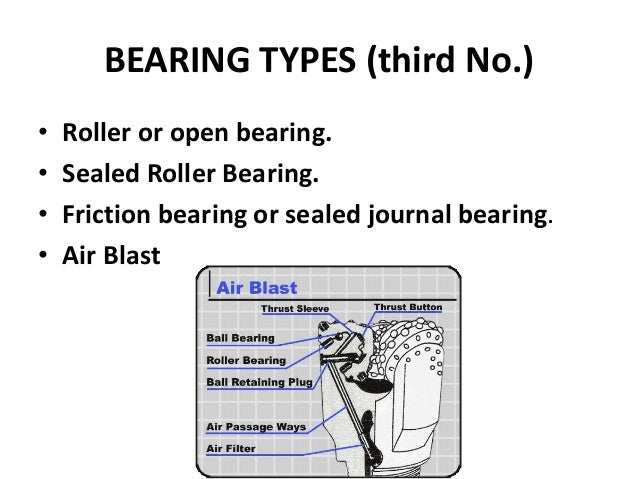 BEARING TYPES (third No.) • Roller or open bearing. • Sealed Roller Bearing. • Friction bearing or sealed journal bearing....