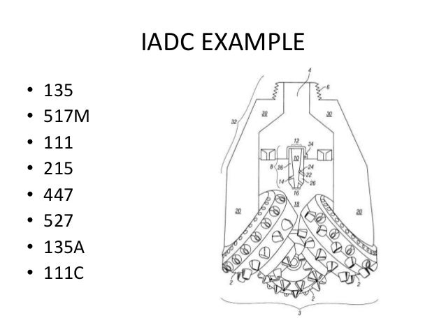 IADC EXAMPLE • 135 • 517M • 111 • 215 • 447 • 527 • 135A • 111C