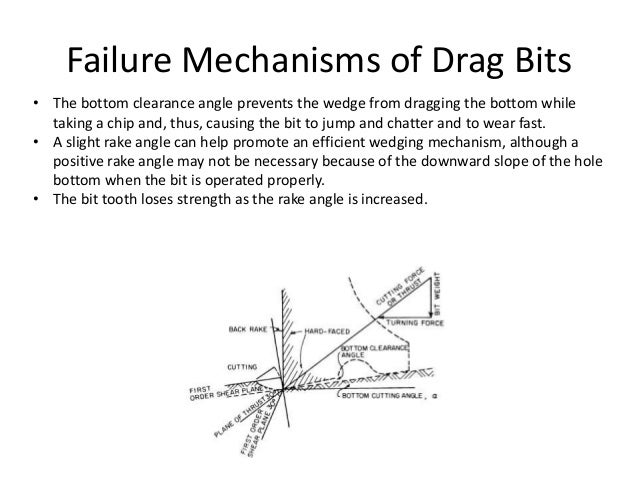 Failure Mechanisms of Drag Bits • The bottom clearance angle prevents the wedge from dragging the bottom while taking a ch...