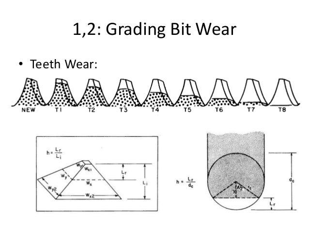 1,2: Grading Bit Wear • Teeth Wear: