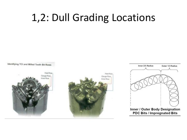 1,2: Dull Grading Locations