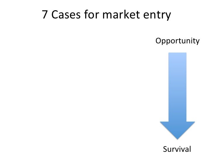 7	  Cases	  for	  market	  entry	  1.  Surprise	  success	                     Opportunity	                               ...