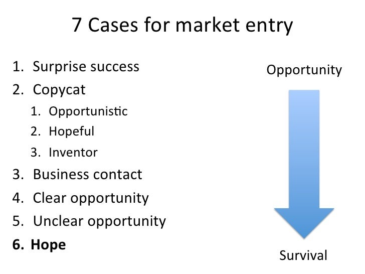7	  Cases	  for	  market	  entry	  1.  Surprise	  success	                     Opportunity	  2.  Copycat	     1.  Opportun...