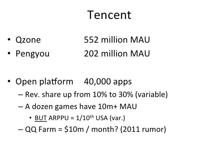 "iOS in China                          Source: AppAnnie.com"""