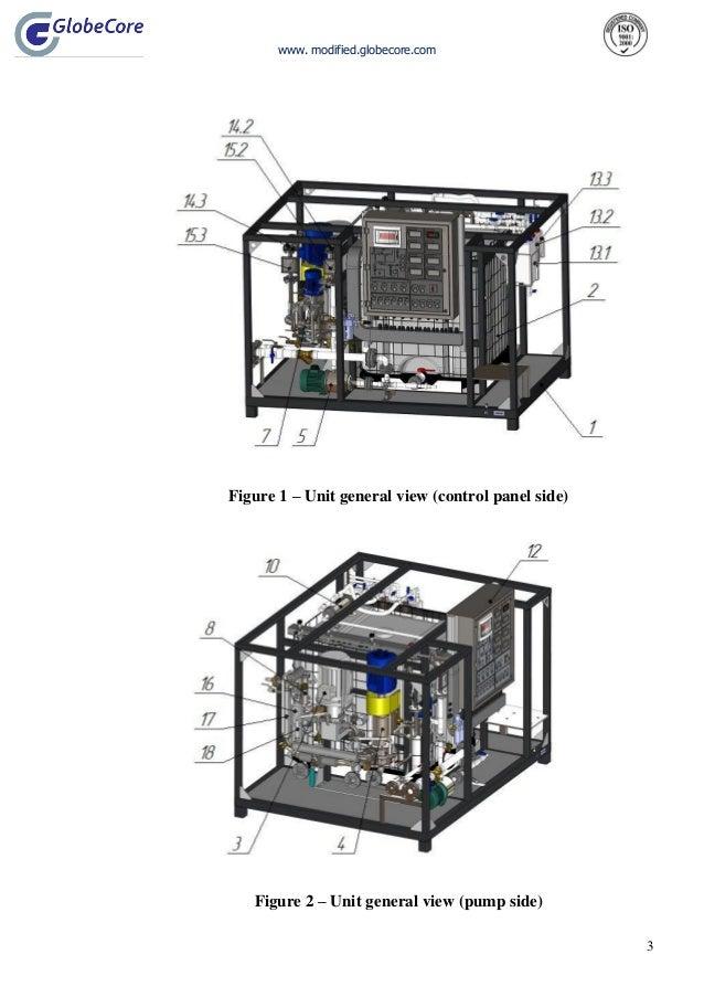 globecore bitumen emulsion plant uvb 1